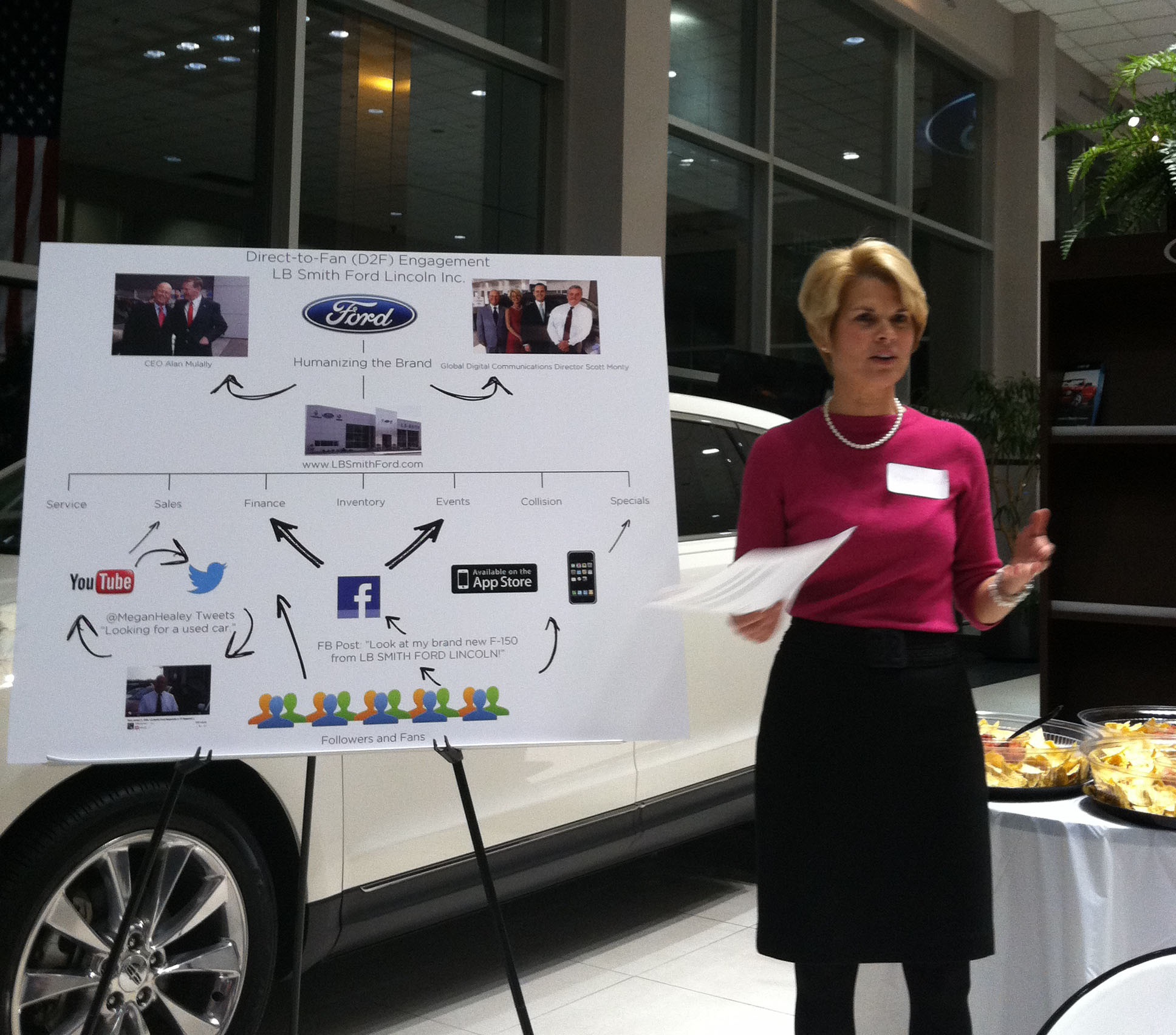 AnneDGallaher THE SOCIAL CMO Blog - Lb smith ford car show